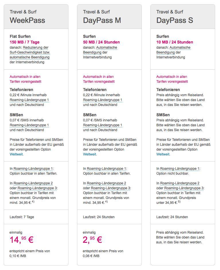 Die Travel und Surf Pässe der Telekom Telekom Tarife