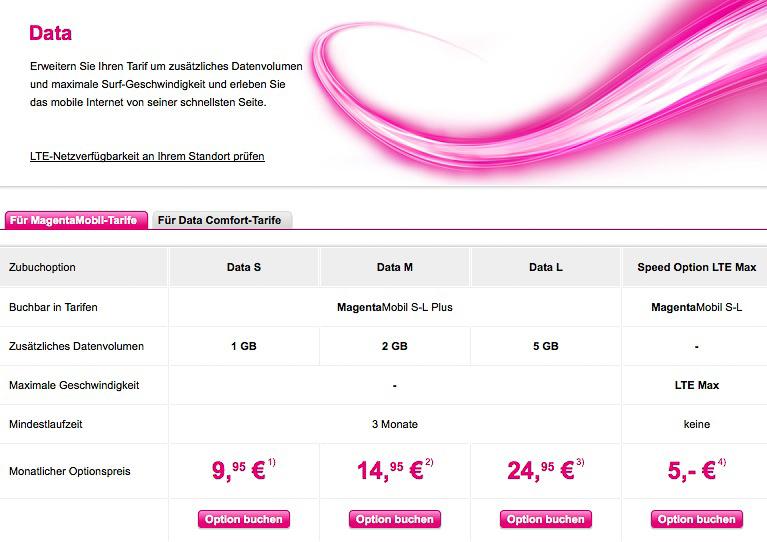 telekom tarife-5