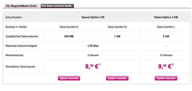 Die Tarife der Telekom